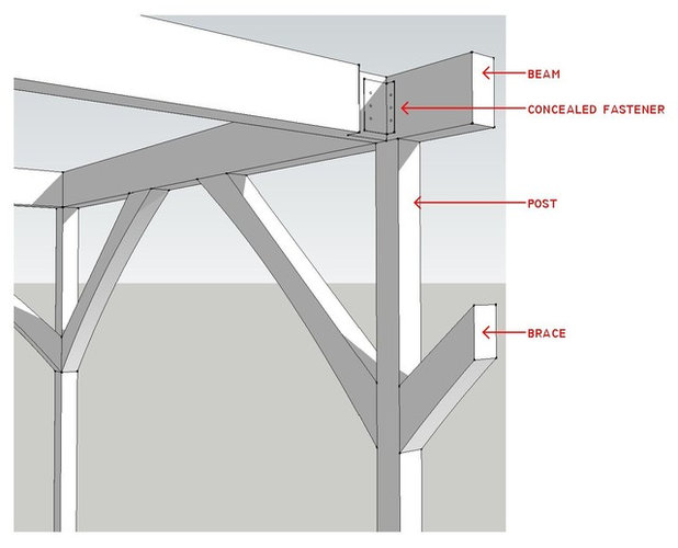 Know Your House Post And Beam Construction Basics