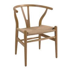 Shop Wishbone Chair On Houzz