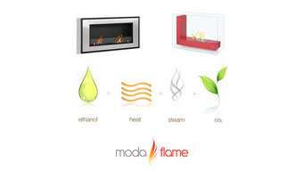 What is an Ethanol Fireplace?