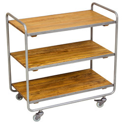 Industrial Kitchen Islands And Kitchen Carts by BB Designs
