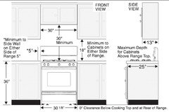 kitchen cabinet height above counter height between cabinets and counters 18899