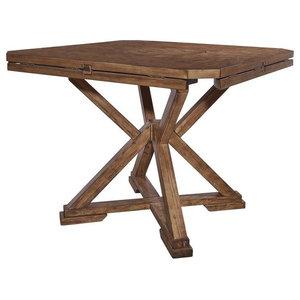 Cohen Counter Table