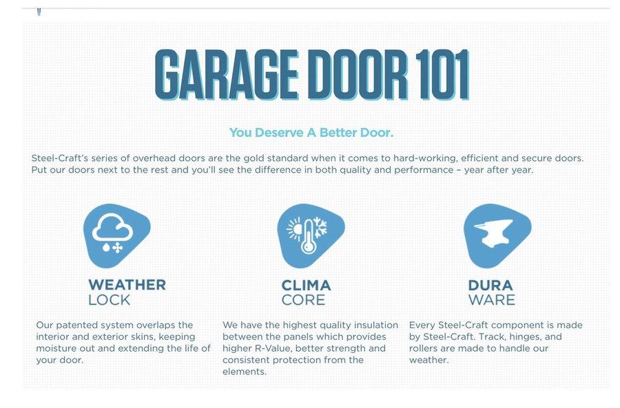 Door Info
