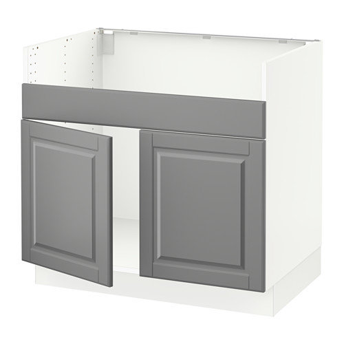 Non-IKEA apron sink for IKEA cabinet? Advice and/or info please!
