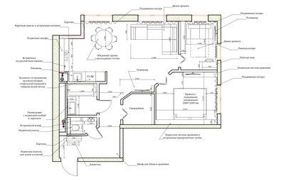 Поиск планировки: 6 вариантов + финал для евротрёшки с кабинетом