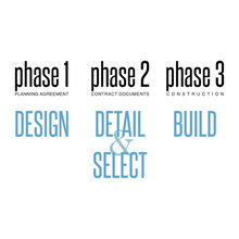 Three Phase Design Process