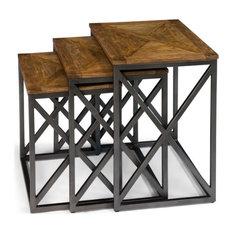 Mandi Cluster Tables