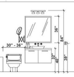 bathroom vanity mirror height?