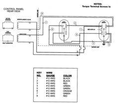 [SCHEMATICS_4JK]  Gentran transfer switch L14-30   L14 30r Wiring Diagram      Houzz