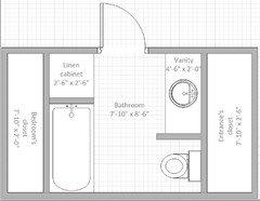 Bathroom Layout Helper help!!! house remodeling - is this good floor plan?