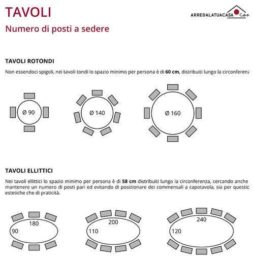 Dimensioni Tavolo Quadrato Per 4 Persone.Scheda Tecnica Posti A Sedere