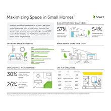 2017 U.S. Houzz Small Homes Trends