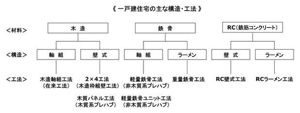 by 有限会社プロジェ