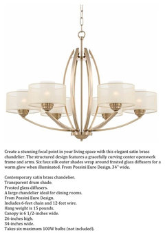 Also Heres A Site That Gives Few Pointers On How To Hang One Wayfair Buying Guides Chandelier Size And Placement Guide E576