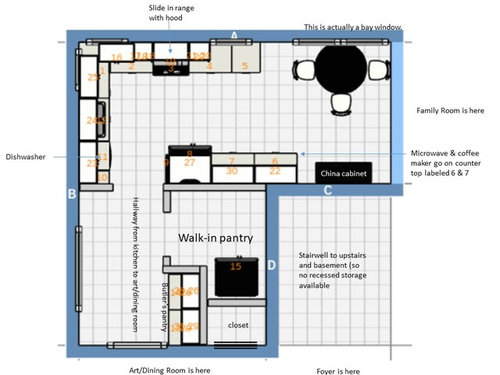 Dining Room To Walk In Pantry