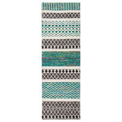 Southwestern Hall And Stair Runners by DirectSinks