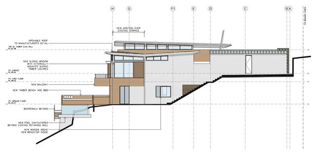 Trendy Udvendig højderetning by justin long design