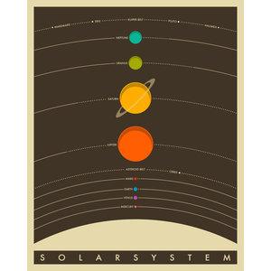 Brown Solar System Framed Fine Art Print, 48x65 cm