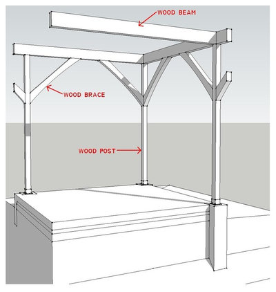 Know your house post and beam construction basics for Steel beam house plans