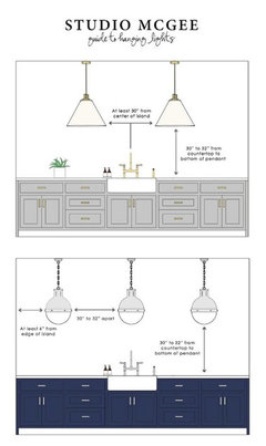 04cb309bf374 Picking the right size pendant lighting over my island