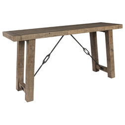 Industrial Console Tables by Kosas