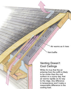 Venting A Shed Style Roof