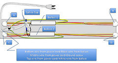 I have found the BEST cheap flourescent ballast/fixture - cont'd.  Lamp Ballast Wiring Diagram Qtp X T Unv Isn Sc on