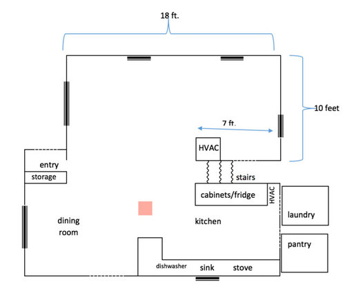 We Are Having To Create A Kitchen With Most Appliances On The Wall. Having The  Sink Right Next To The Stove Seems Strange To Me. Does This Design Look  Like ...