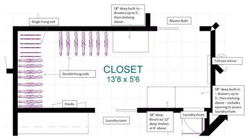 Looking For Feedback On Narrow Walk In Closet Design