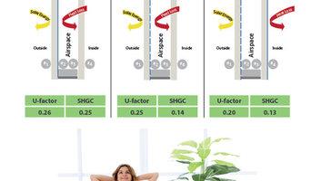 Thermal Efficiency Doorglass Options