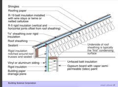 Insulation - is this okay or invitation for problems in the