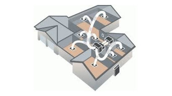 Ducted Air Conditioning Adelaide