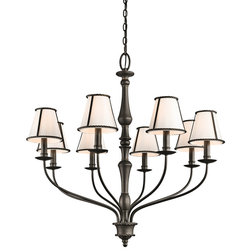 Popular Rustic Chandeliers by Mylightingsource