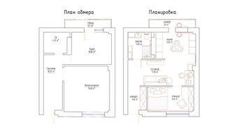 Проект небольшой квартиры для друга