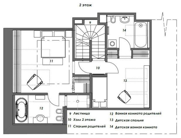Неоклассика by Инна Зольтманн | Дизайн и Декорирование интерьеров