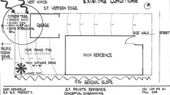 West San Francisco Backyard Design Concepts