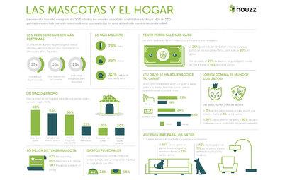 2015 Estudio Houzz España: las mascotas y el hogar