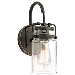 New Industrial Wall Sconces by PLFixtures
