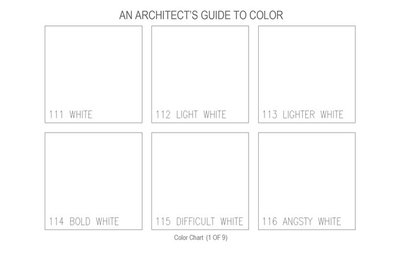 An Architect's Guide to Color