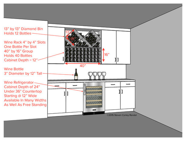 Key Measurements for a Wine Cellar Part 1