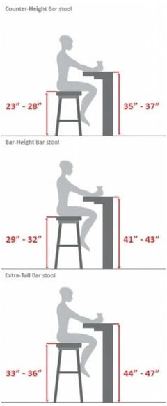 Fine If My Bar Counter Is 41 5 Inches High What Size Stool Do I Bralicious Painted Fabric Chair Ideas Braliciousco