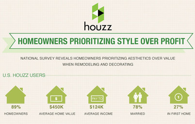 Houzz Survey: Livability Trumps Home Value