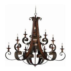 Spanish chandeliers houzz craftmade craftmade seville pendant chandelier spanish bronze chandeliers aloadofball Images