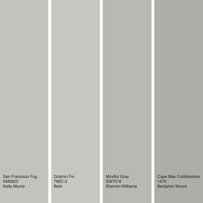 Color of the week decorating with warm gray for Warm neutral grey paint