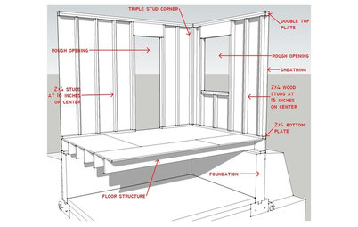 Know Your House: Components of Efficient Walls