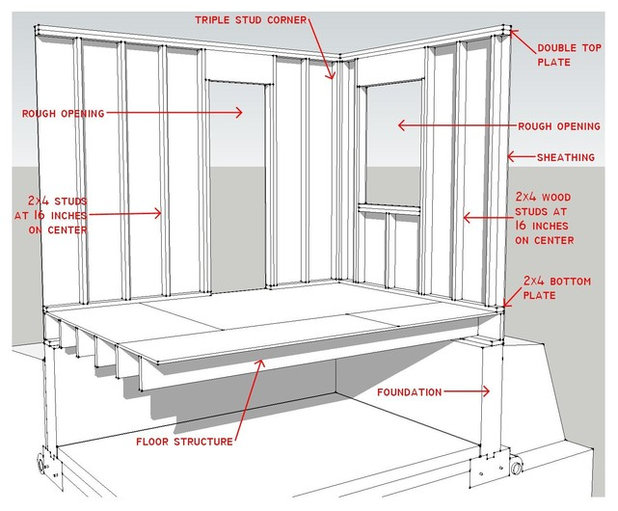Floor Structure Components : Know your house components of efficient walls