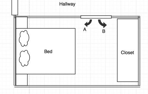 Door Swing Direction Into The Bedroom Left Or Right