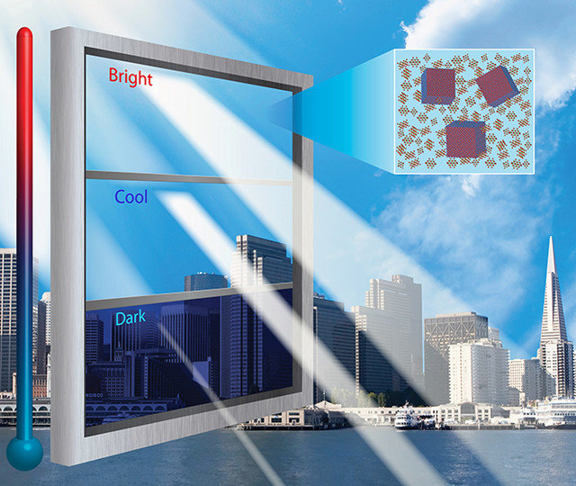 Is it curtains for curtains smart glass eliminates window for Smart window shades