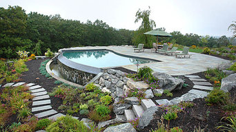 Landscape, Pools, and Waterfalls