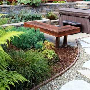 Inspiration for a contemporary landscaping in Other.